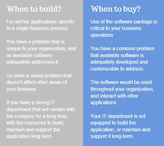 build_v_buy_final