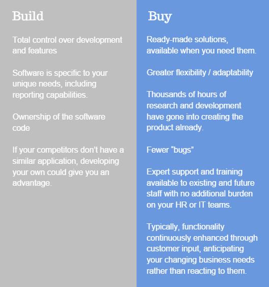 advantages_build_v_buy