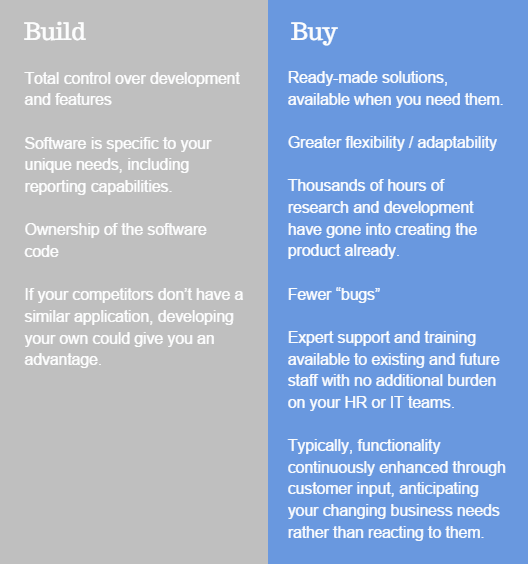 advantages_build_v_buy