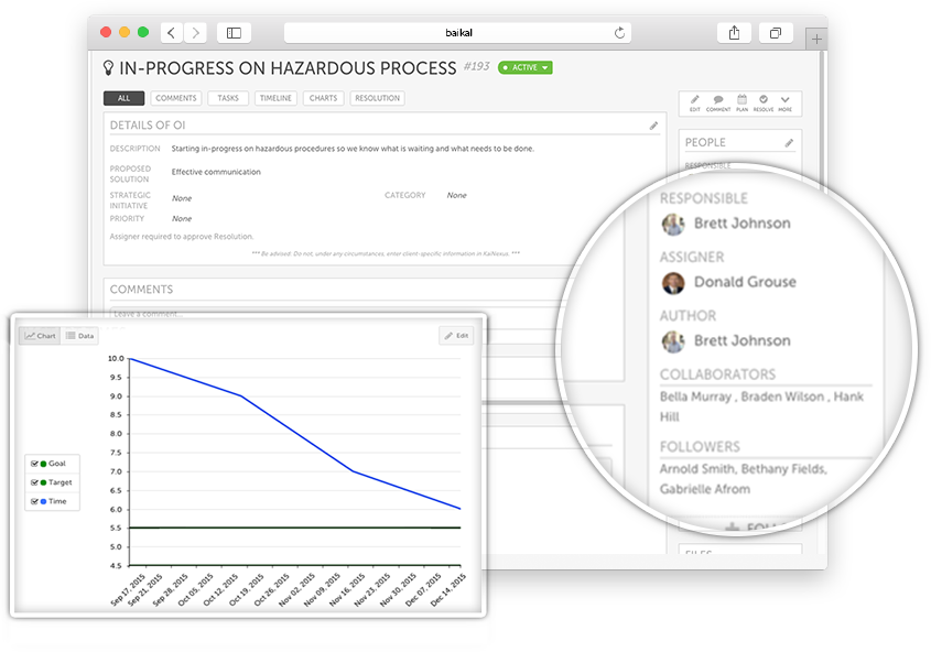 Interactive Improvement Charts