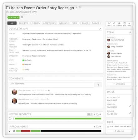 Kaizen Event