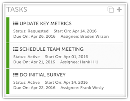 Lean Task Management