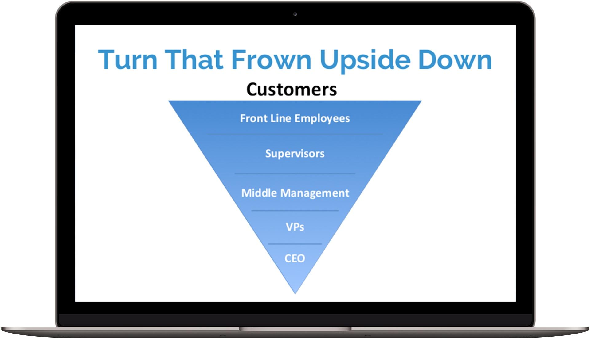 Bottom Up Improvement Image.jpg